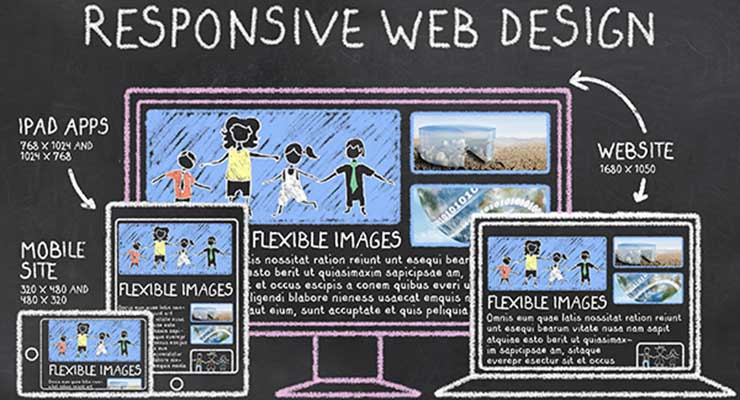 Maximize Mobile Conversions Using Responsive Web Design